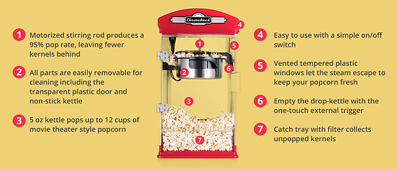 Theater Popcorn Maker